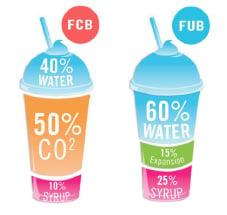 frozen-carbonated-beverages